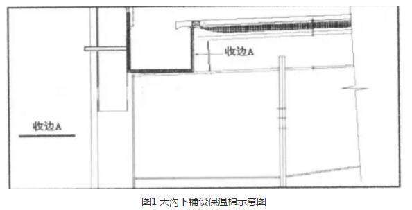 轻钢结构围护系统的设计与施工